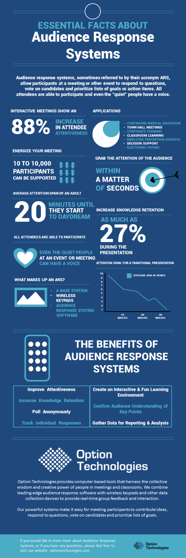 audience-response-systems-infographic